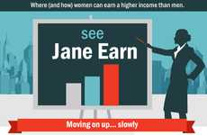 Female Earning Stats - This 'See Jane Earn' Infographic is Telling