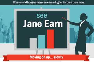 This 'See Jane Earn' Infographic is Telling