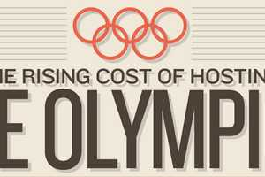The 'Rising Cost of Hosting the Olympics' Infographic is Informative