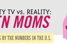 Myth-Busting Motherhood Charts - This Teen Mom Infographic is a Wake-up Call