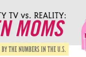 This Teen Mom Infographic is a Wake-up Call