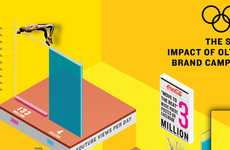Campaign Reach-Gauging Graphs