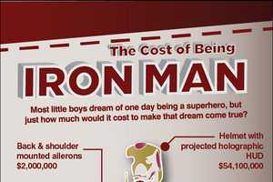 The Cost of Being Iron Man Infographic Puts a Price On Superheroes