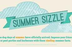 Sunny Season Stats