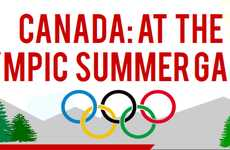 Patriotic Northern Olympian Stats - The 'Canada: at the Olympic Summer Games' Chart is Determinative