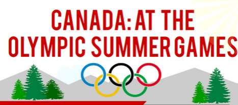 Canada: at the Olympic Summer Games