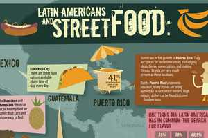 The Latin Americans and Street Food Infographic is Flavor-Focused