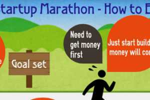 The Startup Marathon Chart Provides a Realistic View