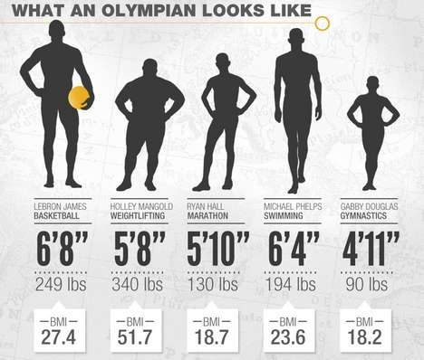 What Makes an Olympic Body