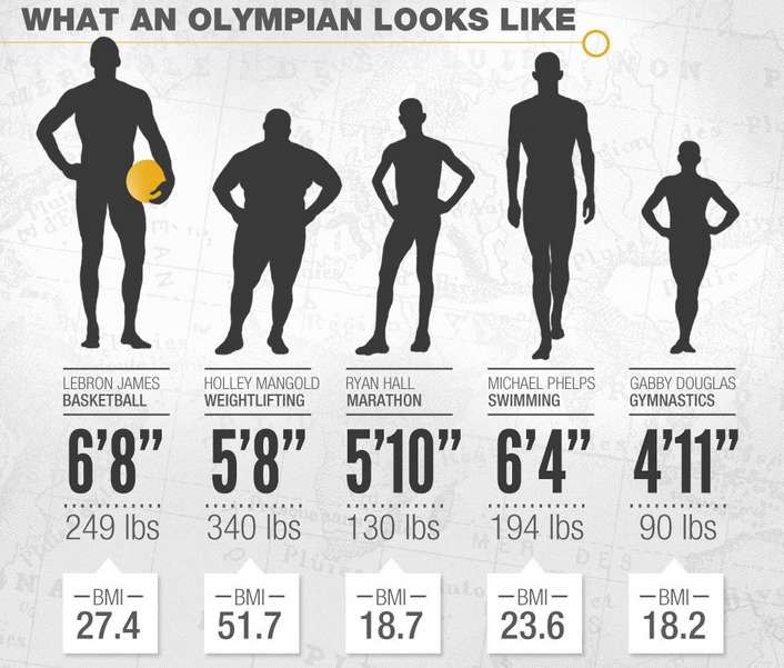 Elite Fitness Graphics