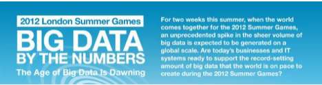 Technological Games Stats - The 2012 Olympic Data Infographic Details What