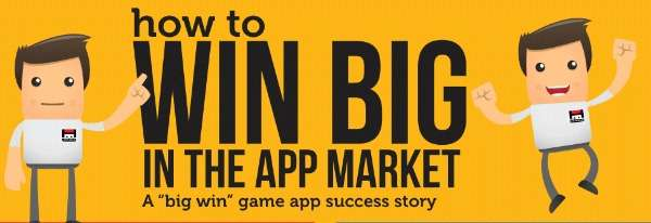 App Gaming Infographics