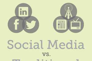 The Social Media vs. Traditional Media Infographic is Future Focused