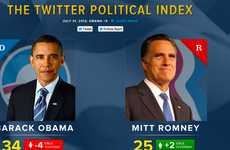 20 Politically Minded Infographics