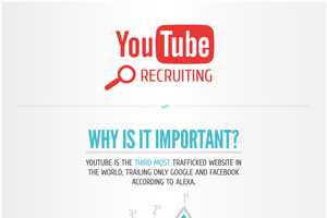 The YouTube Recruiting Infographic is Eye-Opening