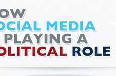 25 Political Social Media Usages