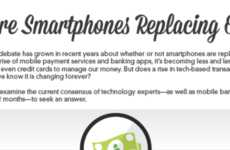 Mobile Payment Infographics - The Lemon Smartphone Study Explores Whether Wallets Will be Forgone