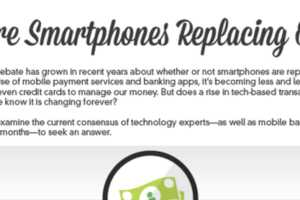 The Lemon Smartphone Study Explores Whether Wallets Will be Forgone