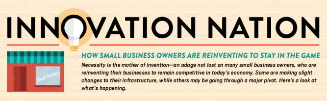 Business Innovation Infographics