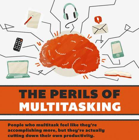 Perils of Multitasking Chart