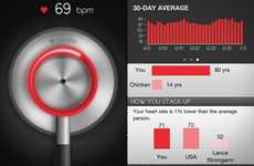 Heart Rate Monitoring Apps - Cardiio App Tracks Your Heart Rate Just By Looking at Your Face