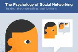 The Psychology of Social Networking Chart is Fascinating