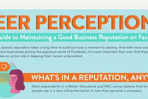 The Guide to Maintaining Good Business Reputation on Facebook is Neat