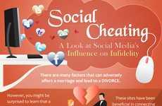 Online Infidelity Infographics