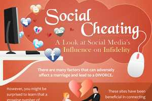 The Total Divorce 'Social Cheating' Chart is Eye-Opening