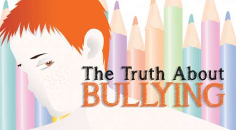 Truth About Bullying chart