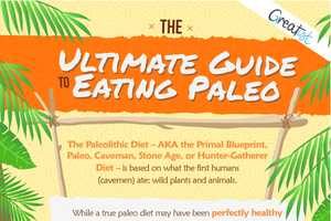 The 'Ultimate Guide to Eating Paleo' Infographic Examines Past Habits