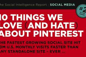 The Love/Hate Pinterest Chart Details Pros and Cons