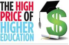 28 University-Minded Infographics