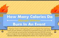 Fat-Burning Olympian Guidelines