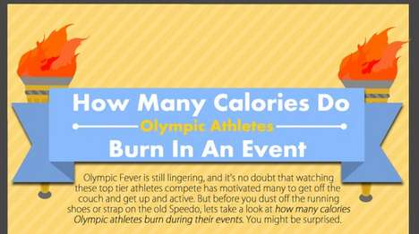 Fat-Burning Olympian Guidelines - The Olympic Athlete Calorie Infographic Details Exertion