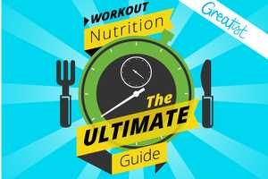 The Complete Guide to Workout Nutrition Infographic