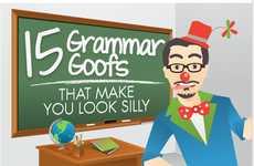 Grammar Gaffe Guides