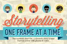 Multimedia Benefits Infographics - The 'M Booth' Storytelling Chart Explains the Impact of Videos