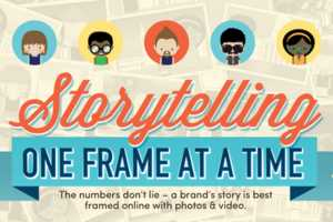 The 'M Booth' Storytelling Chart Explains the Impact of Videos