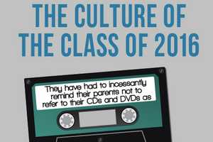 The 'Culture of the Class of 2016' Infographic Shows Changes