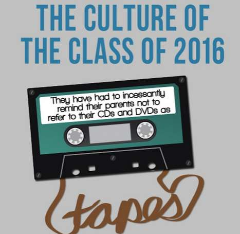 Culture of the Class of 2016