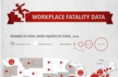 Workplace Fatality Infographics