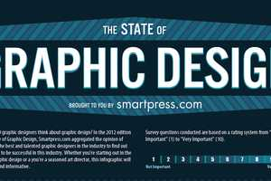The State of Graphic Design Infographic is Thoughtful