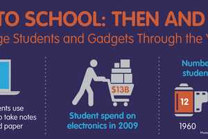 The 'Back to School: Then and Now' Infographic is Educational