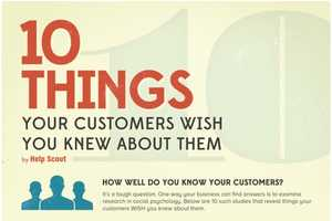 The '10 Things Your Customers Wish You Knew About Them' Infographic