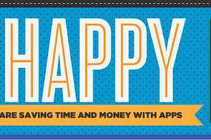The App Happy Graph Explains Corporate Incentive