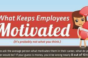 This Employee Motivation Infographic Has On-Point Advice