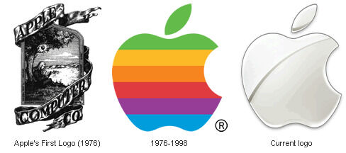 The Art of Rebranding: Tips for More Effective Logo Redesign
