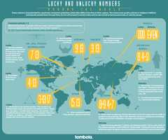 The Lucky and Unlucky Numbers Around the World Chart is Cultural