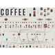 The Compendious Coffee Chart Teaches You How to Make Drinks 7